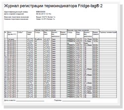 Журнал регистрации температурного режима термоиндикатора Фридж-тэг 2 на русском языке